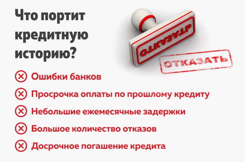 Отзывы о потребительских кредитах банка восточного банка