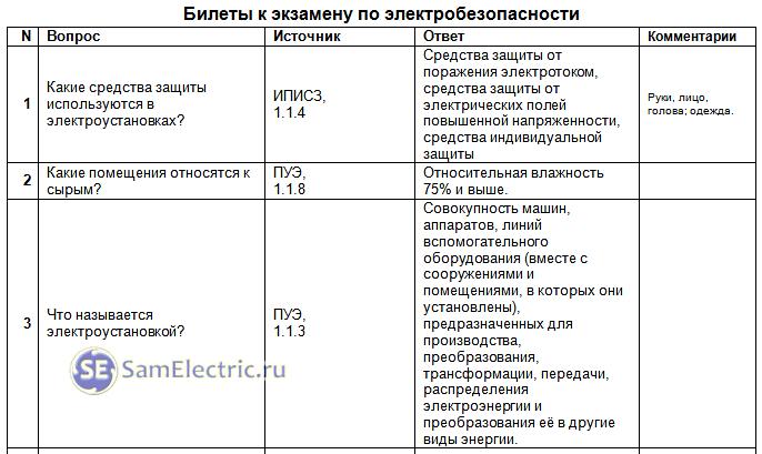 Электробезопасность на предприятии: требования и организационные меры