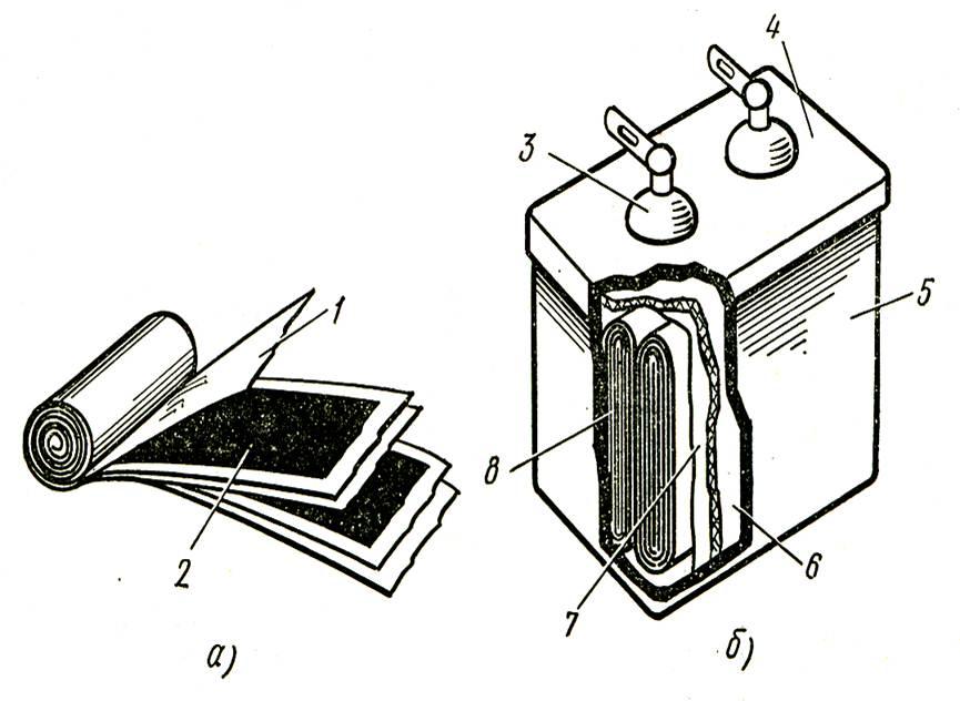 что такое конденсатор