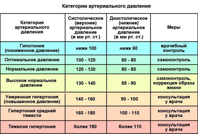 Что такое озноб при температуре у взрослого
