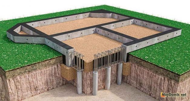 ?что такое свайный фундамент и области применения - блог о строительстве