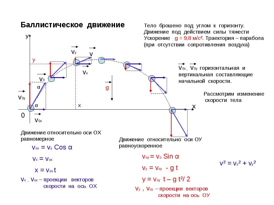 Физические величины и единицы их измерения