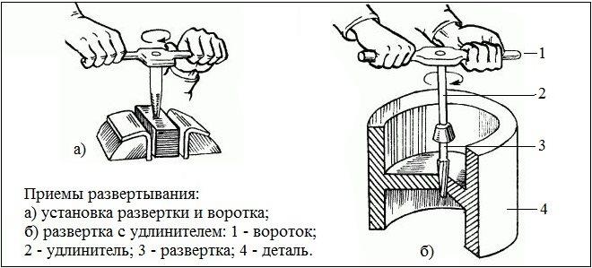 Развертывание отверстий - применение, порядок и используемый инструмент