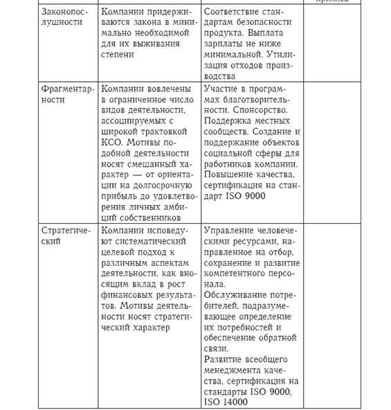Камеры ксо и ячейки ксо / расшифровка, производство, цены