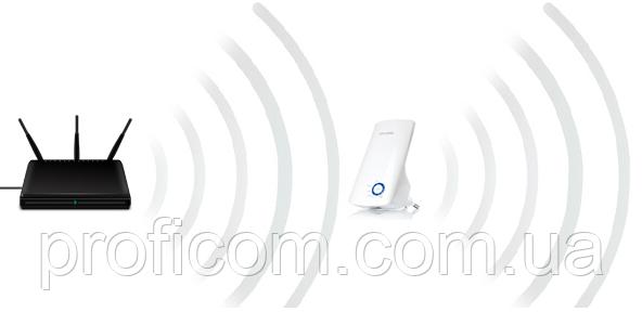 Wifi ретранслятор, что это такое, как правильно выбрать репитер, подключить и настроить