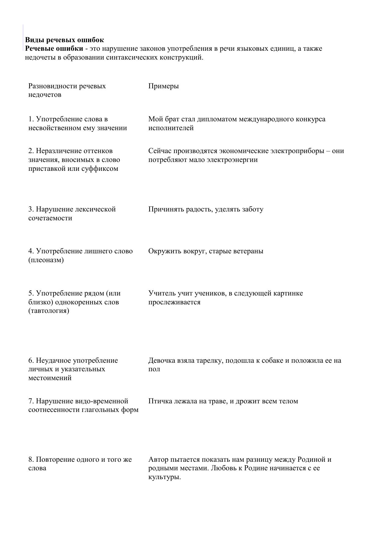 Сергеева н.      | ошибки речевые, грамматические, этические, фактологические… | журнал «русский язык» № 10/2007