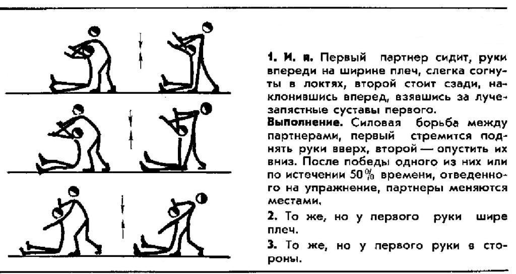 Развитие выносливости. от чего зависит и как развивать? | maximbuvalin.ru