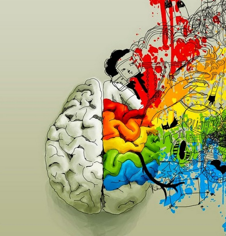 Креативность - что это такое, как развить, диагностика, психология, критерии