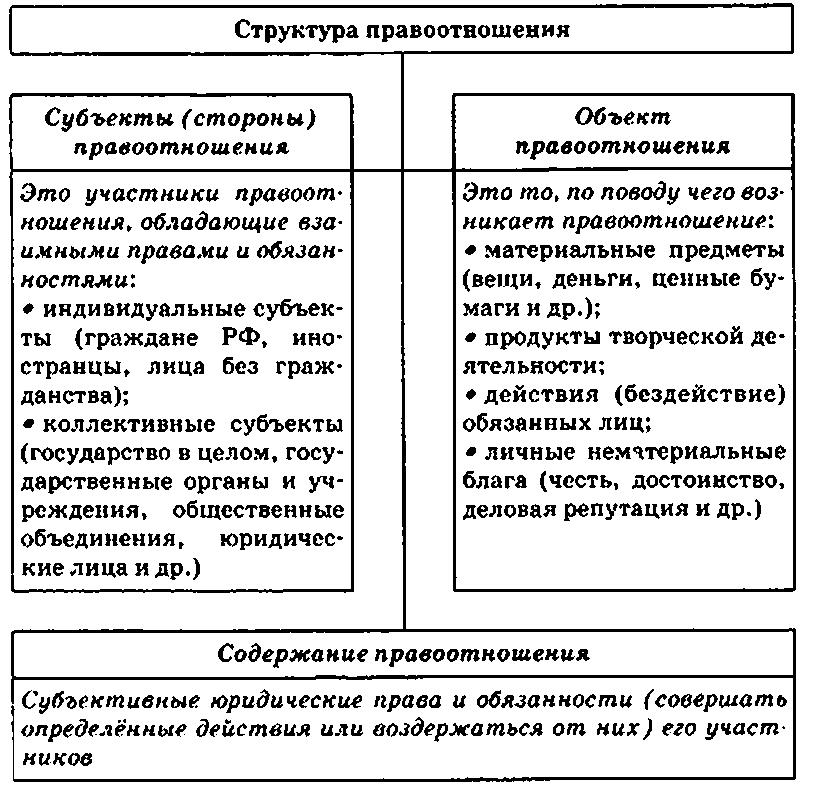 Социальные отношения - social relation - qwe.wiki