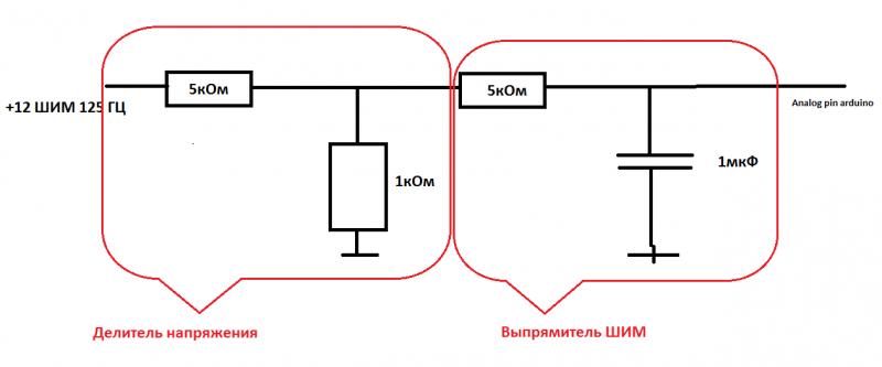 Что такое шим-контроллер pwm и для чего он нужен | как настроить?