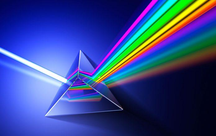 Спектральный анализ