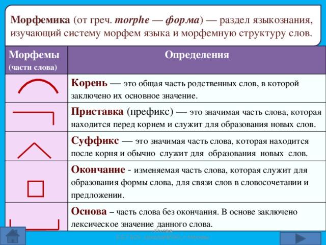 Морфема — википедия. что такое морфема
