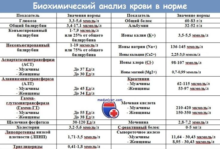 Билирубин — википедия с видео // wiki 2