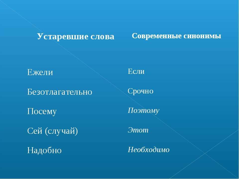 Кто такие инфлюенсеры и на какие типы их делят: классификация александры барсенковой