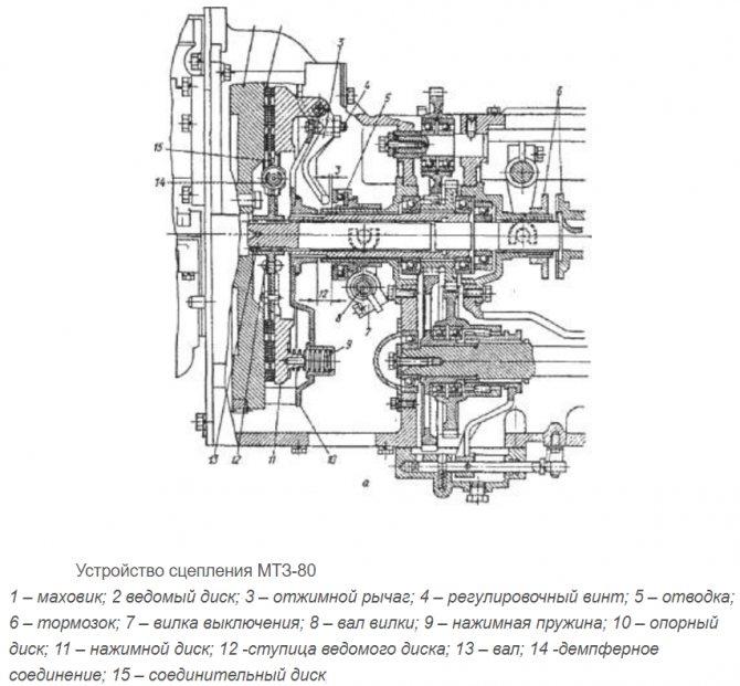 Что такое грейфер? назначение и разновидности грейферного навесного оборудования на спецтехнику. | гидравлика и спецтехника россии | яндекс дзен