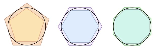 Определение и свойства кратного интеграла римана