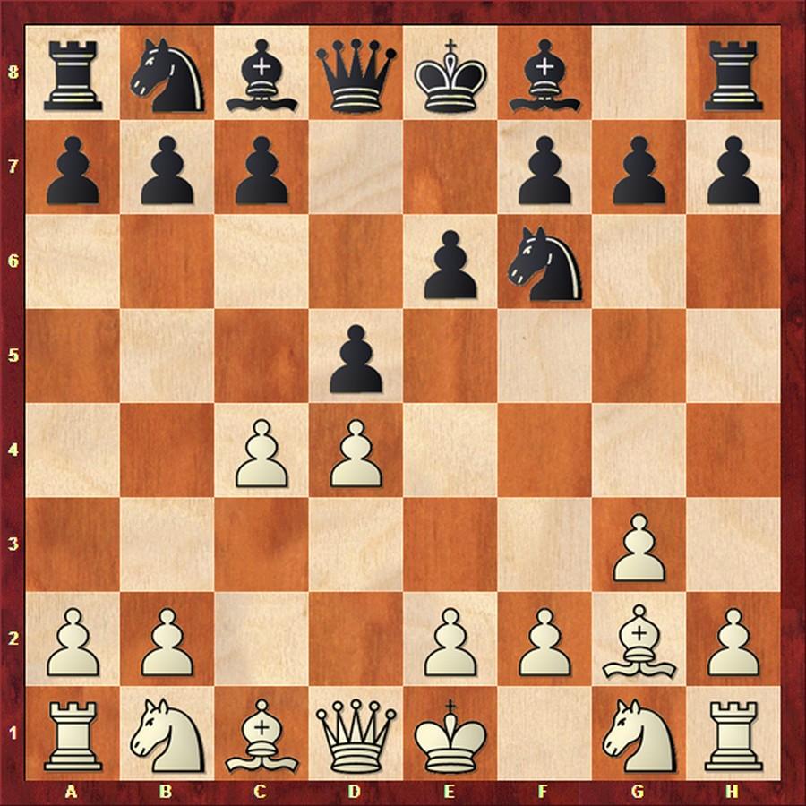 Открытые дебюты в шахматах