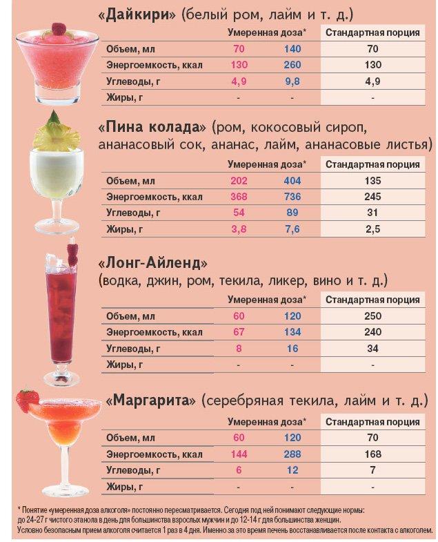 Что это такое шот алкогольный?   bezprivychek.ru