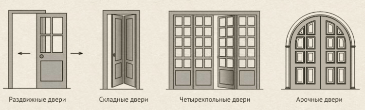Двери с притвором: особенности конструкции. что такое межкомнатные двери с притвором