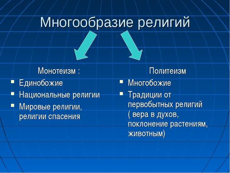 Генотеизм - henotheism