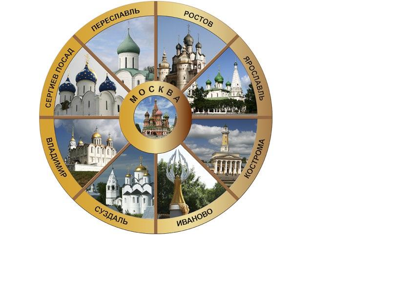 """""""золотое кольцо"""" - красивейшие малые города россии • страны мира, города и туризм"""