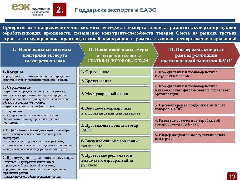 Что такое евразийский союз и зачем он нужен - bbc news русская служба