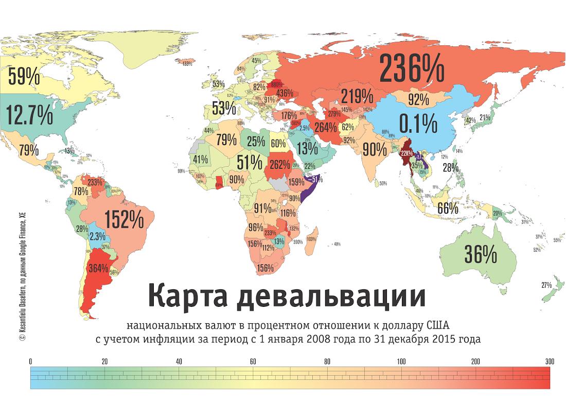 Девальвация, россия - деловой квартал