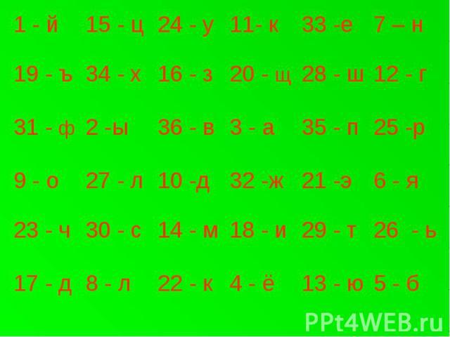 """Урок русского языка по теме """"основа слова и окончание"""". 3-й класс"""