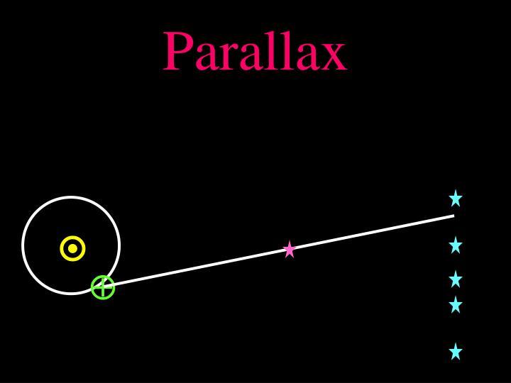 Обсуждение:годичный звёздный параллакс — википедия. что такое обсуждение:годичный звёздный параллакс
