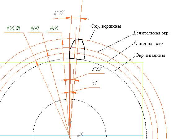 Эвольвента окружности — википедия. что такое эвольвента окружности