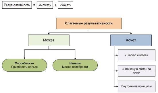 Сигма-фактор — википедия. что такое сигма-фактор
