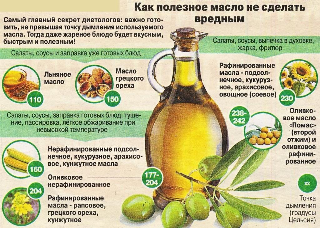Рапсовое масло. польза и вред, его состав