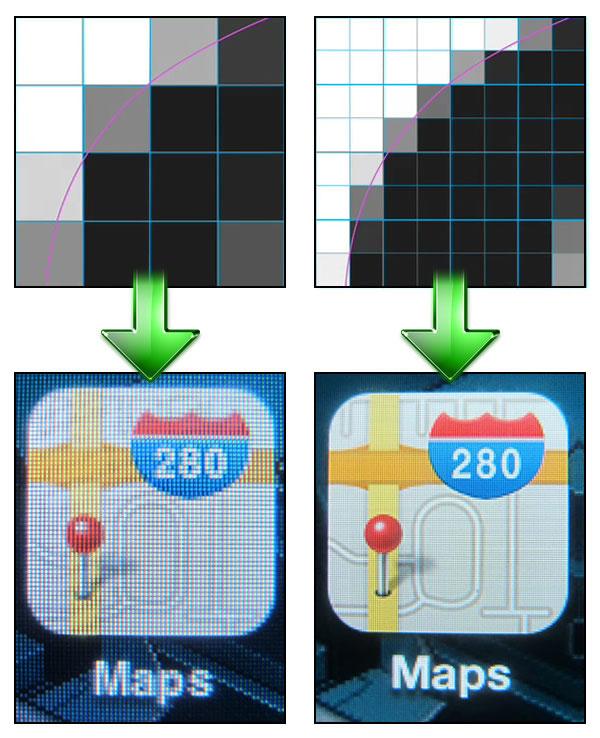 Что такое разрешение экрана: классификация, формат