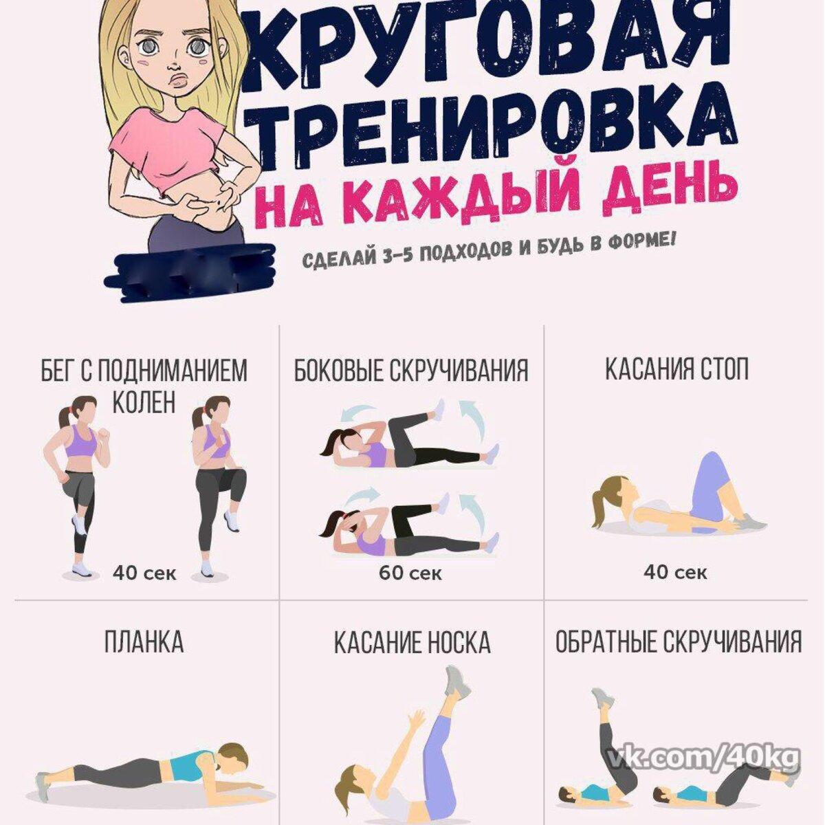 6 причин попробовать hiit тренировки