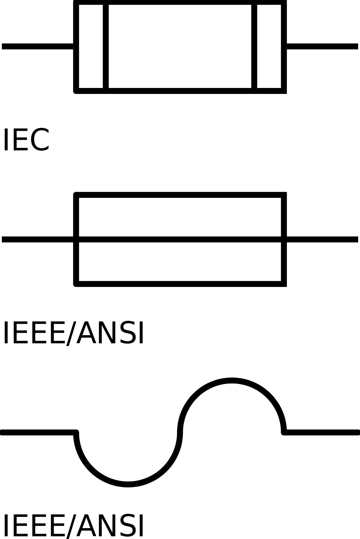 Плавкий предохранитель: виды и типы, выбор плавкой вставки, маркировка и обозначение
