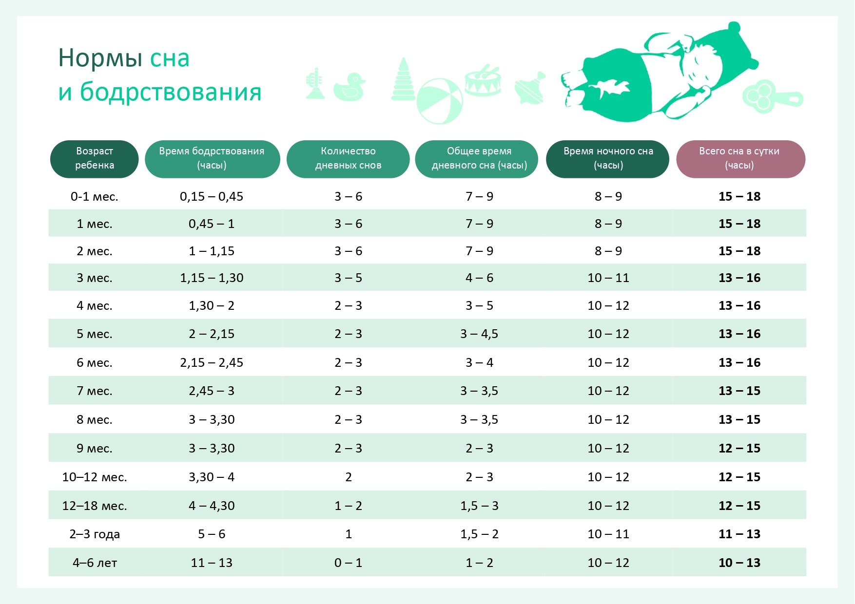 Регресс — что это такое, примеры регресса | ktonanovenkogo.ru