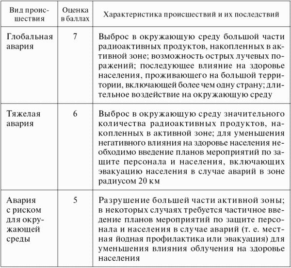 Изменены правила разработки критериев потенциально опасных объектов