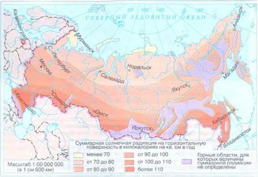 Климатические факторы: солнечная радиация. 8-й класс