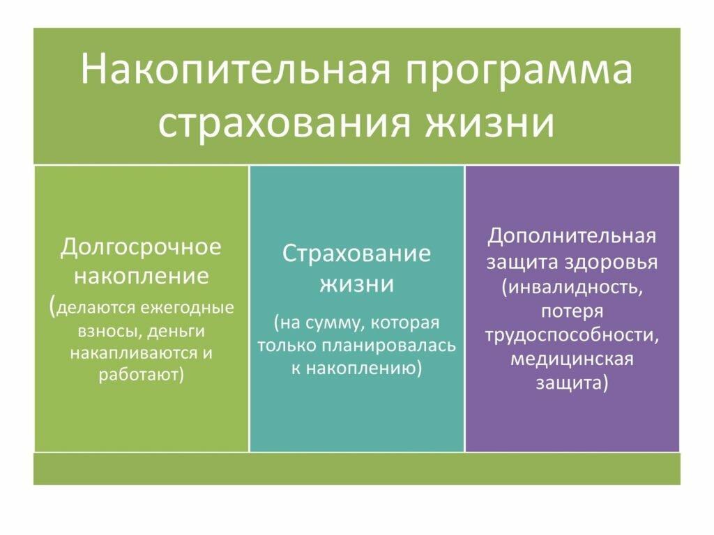 Жизнь удалась: 10 ответов про исж | банки.ру