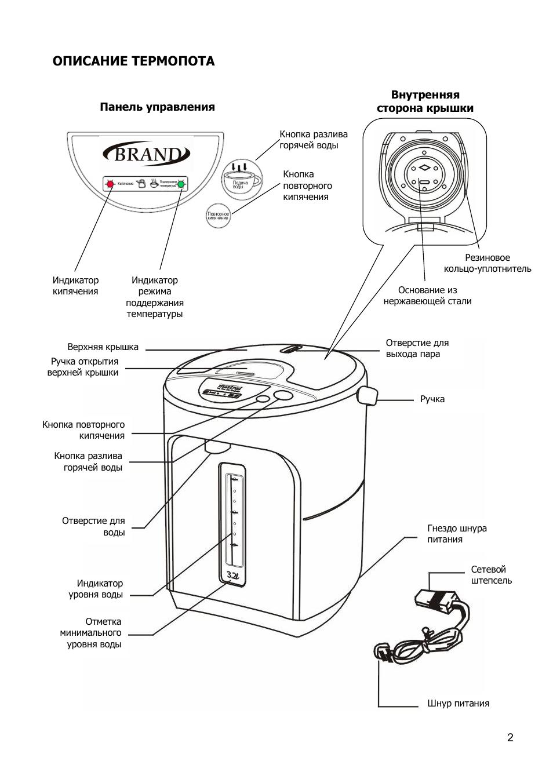 Термопот - что это такое? схема термопота, инструкция. термопот электрический своими руками :: syl.ru