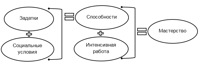 Задатки