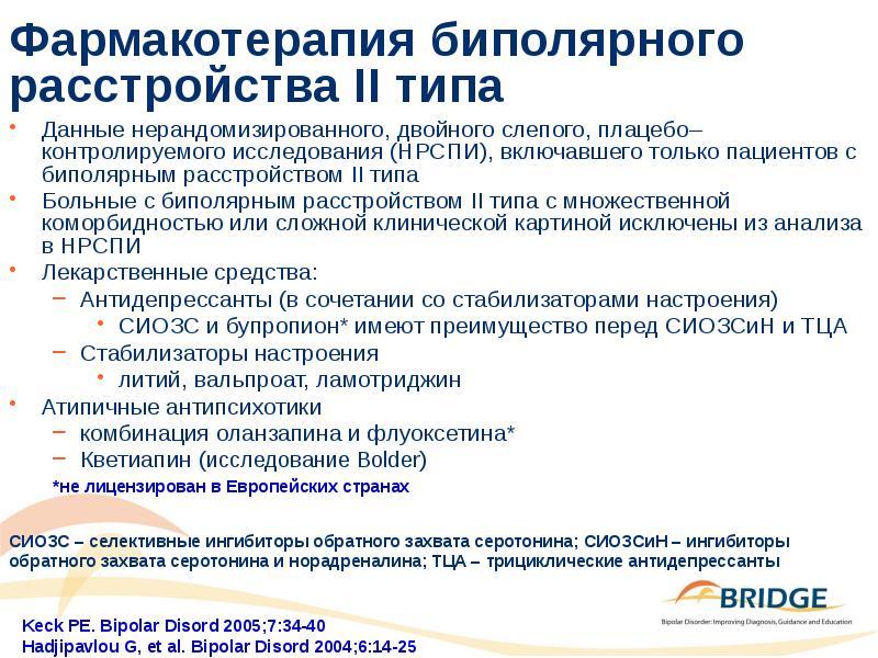 Биполярное расстройство 2 типа: что это такое, признаки, симптомы, лечение, последствия, рекомендации