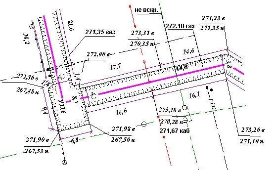 Линейный объект: определение в градостроительном кодексе