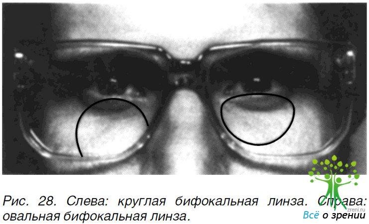 Бифокальные очки: основные преимущества и подбор