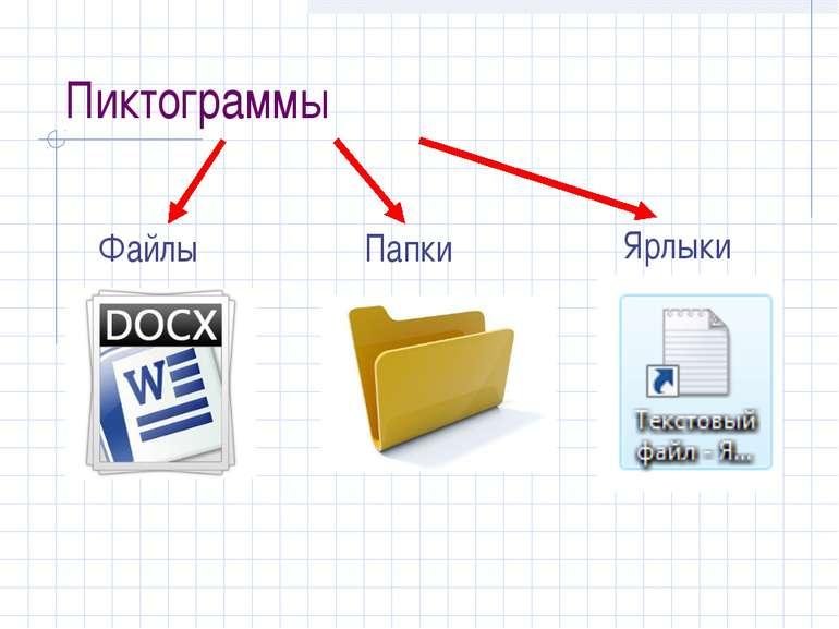Что такое папка и каталог папок