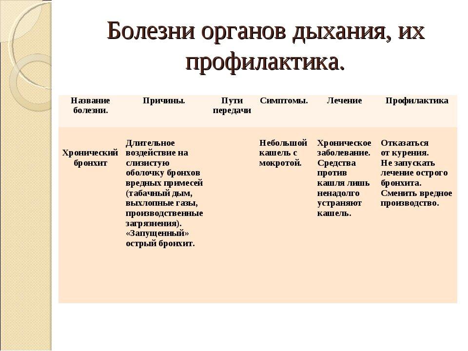 Алкалоз - что это такое? причины, симптомы и лечение заболевания :: syl.ru