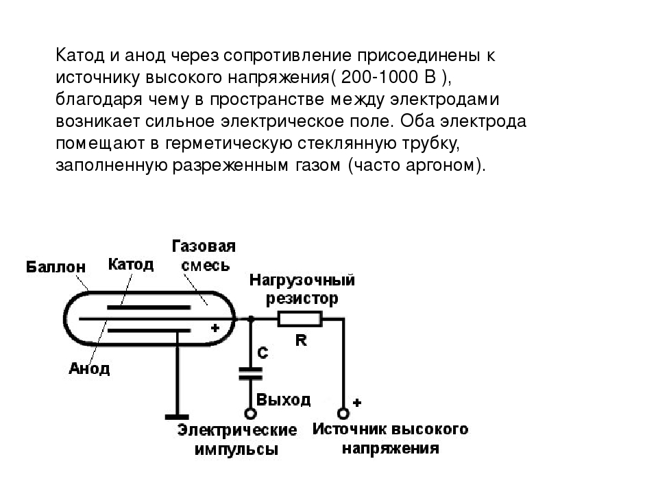 Анод на аккумуляторе и в других приборах, процессы на аноде и знак анода
