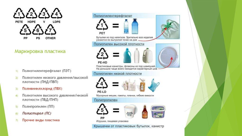Абс-пластик