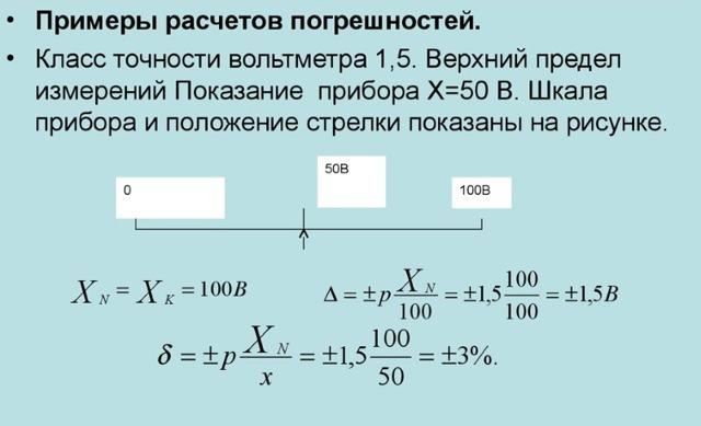 Гост 8.008-72 гси