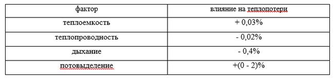 Особенности конденсации. что такое конденсация? подробный разбор